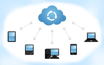 Reconciling Health Care and Cloud Technology